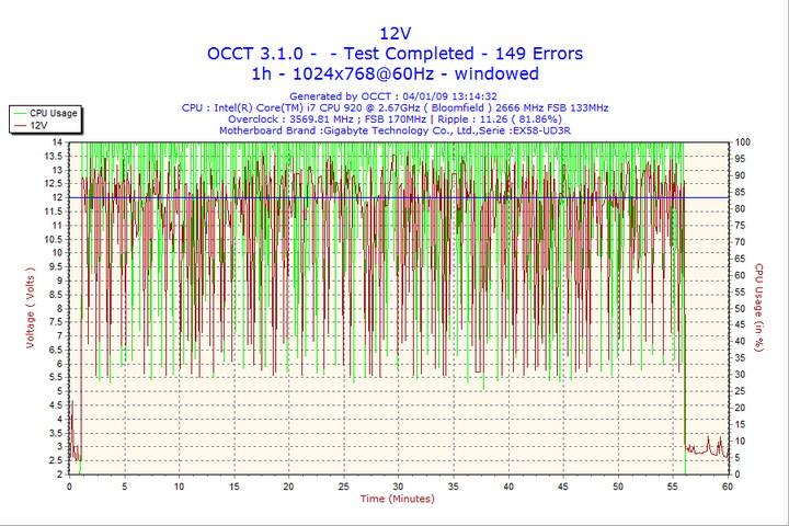2009 01 04 13h14 volt12 MODX stream Pro 80+ PSU
