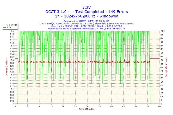 2009 01 04 13h14 volt3 MODX stream Pro 80+ PSU