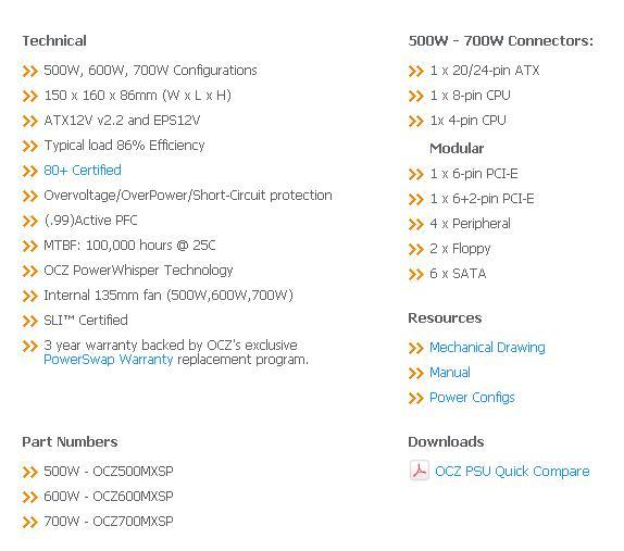 spec MODX stream Pro 80+ PSU