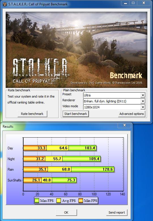 stalker MSI N460GTX HAWK  Review