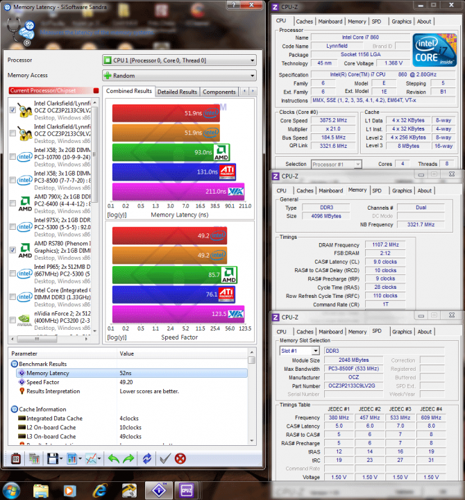 184x21 1357v ddr3 2214 9 10 9 28 110 sisoft memorylatency 52 670x720 Memory OCZ PC3 17000 Platinum Series : Review