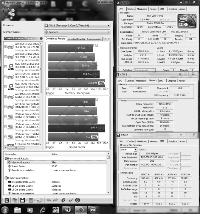 default 177x21 ddr3 2125 9 10 9 28 95 sisoft memorylatency 54 671x720 Memory OCZ PC3 17000 Platinum Series : Review