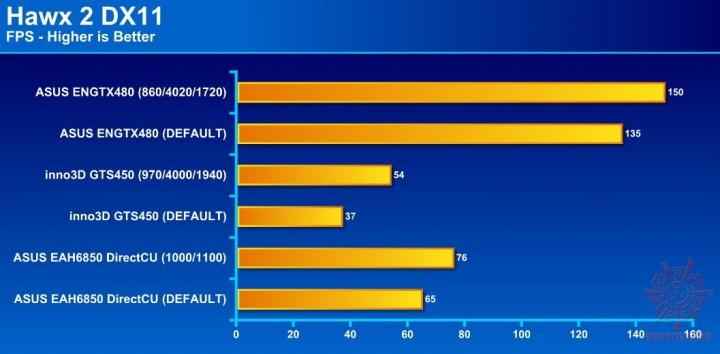 hawx 2 720x354 ASUS ENGTX480 1.5GB DDR5