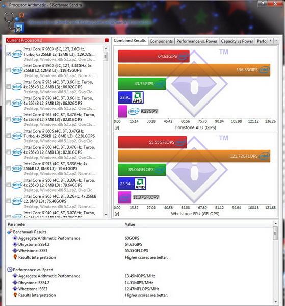 sisoft processor1 resize Intel Core i5 655K Processors