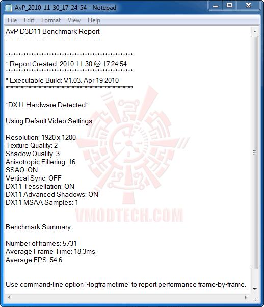 avp df NVIDIA GeForce GTX 570 1280MB GDDR5 Debut Review