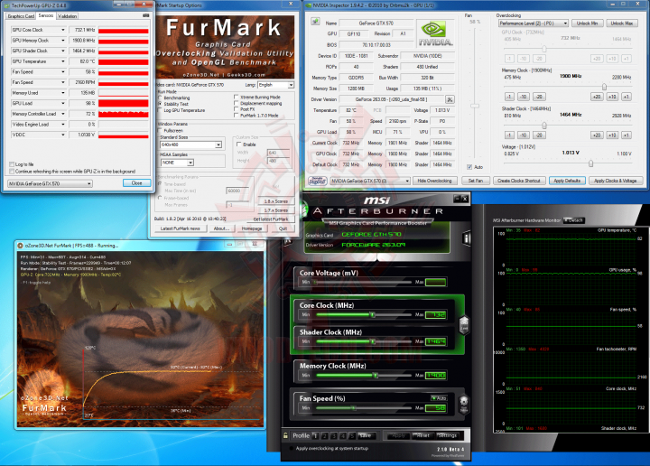 fm default 720x516 NVIDIA GeForce GTX 570 1280MB GDDR5 Debut Review