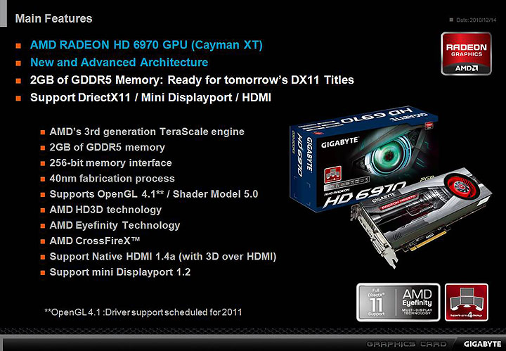 slide1 GIGABYTE AMD Radeon HD 6970 2GB GDDR5 Debut Review