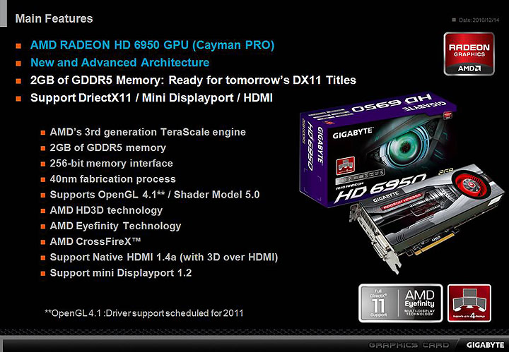 slide5 GIGABYTE AMD Radeon HD 6970 2GB GDDR5 Debut Review