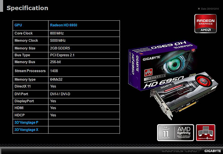 slide6 GIGABYTE AMD Radeon HD 6970 2GB GDDR5 Debut Review