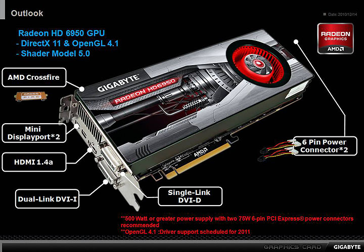 slide7 GIGABYTE AMD Radeon HD 6970 2GB GDDR5 Debut Review