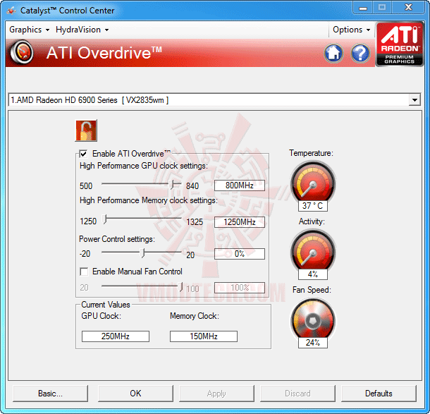 ccc1 ปลดปล่อยพลัง HD 6950 ให้กลายเป็น HD 6970 กันแบบเต็มๆง่ายๆและแรงๆ
