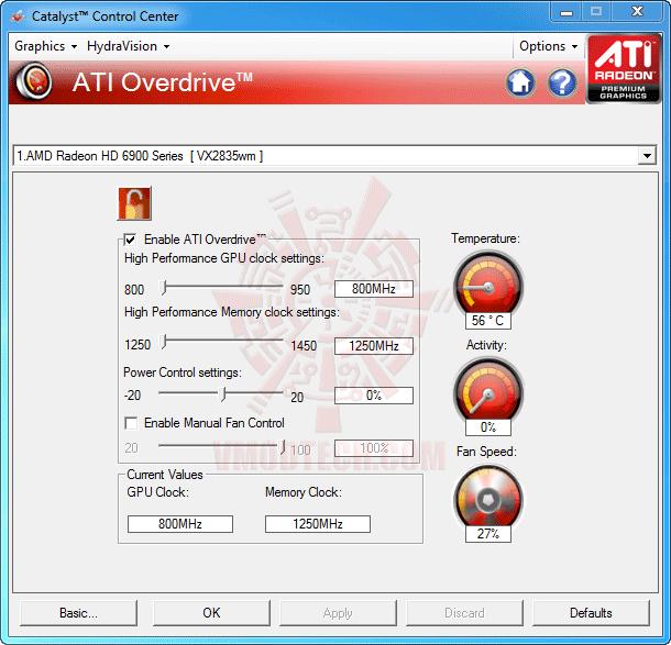 ccc2 ปลดปล่อยพลัง HD 6950 ให้กลายเป็น HD 6970 กันแบบเต็มๆง่ายๆและแรงๆ