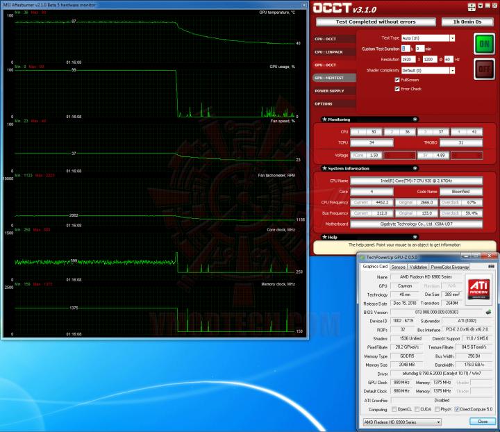 occt 1 720x622 ปลดปล่อยพลัง HD 6950 ให้กลายเป็น HD 6970 กันแบบเต็มๆง่ายๆและแรงๆ