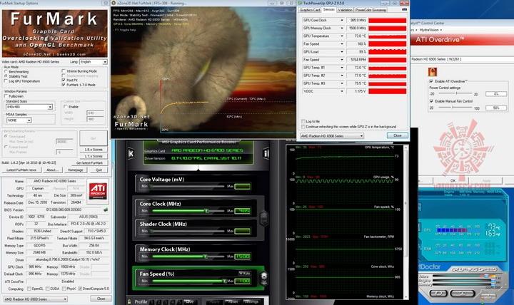 furmark 985 1500 GIGABYTE RADEON HD6950 @ HD6970 BIOS MODIFY