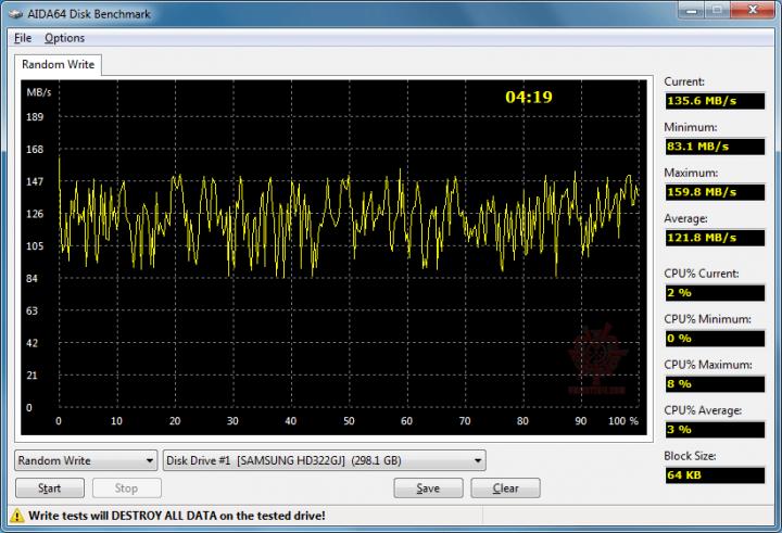 16 aida64 randomwrite 1218 720x491 Samsung Spinpoint F4 HD322GJ [320GB] : Review