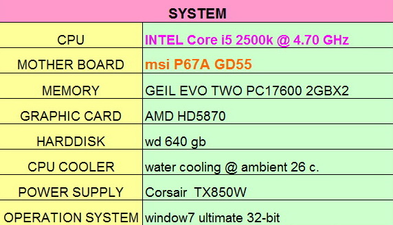spec me msi p67a gd55 INTEL Core i5 2500k on msi P67A GD55