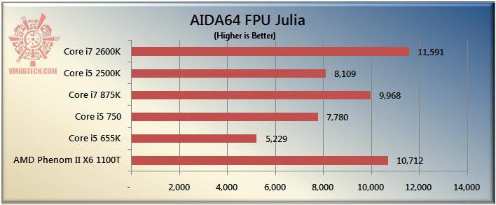 julia The Sandy Bridge Review: Intel Core i7 2600K and Core i5 2500K Tested