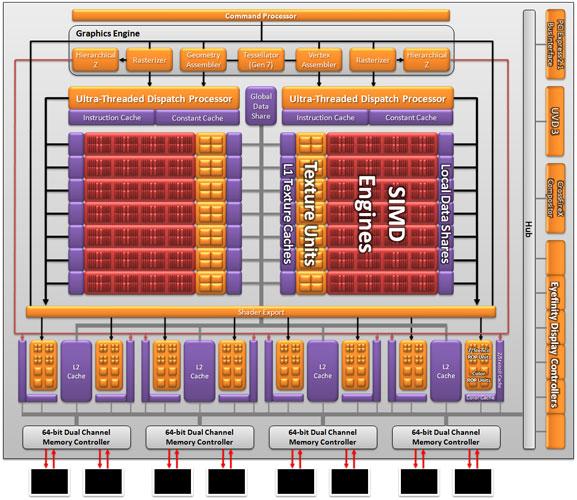 arch6870 GIGABYTE Radeon HD6870 1GB DDR5 Review