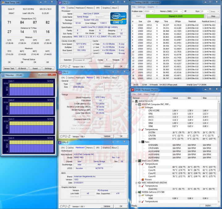 linx5217 1 719x677 Core i7 2600K @ 5,217MHz Rock Stable with ASUS P8P67 PRO