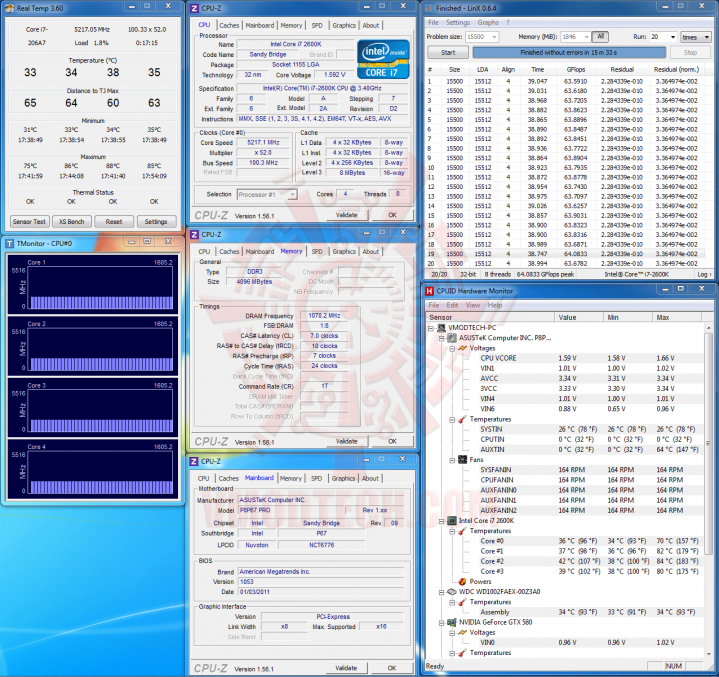linx5217 2 719x677 Core i7 2600K @ 5,217MHz Rock Stable with ASUS P8P67 PRO