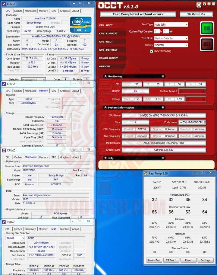 occt Core i7 2600K @ 5,217MHz Rock Stable with ASUS P8P67 PRO