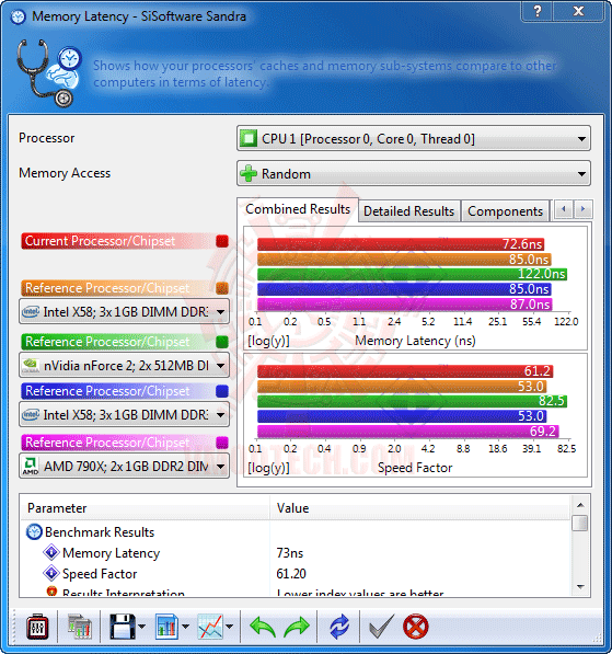 s5 ECS H67H2 M Motherboard Review