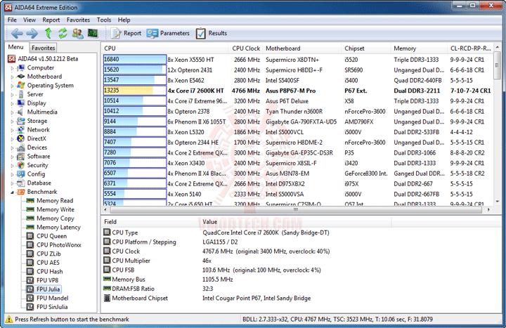 e8 ASUS P8P67 M PRO Micro ATX P67 Motherboard Review