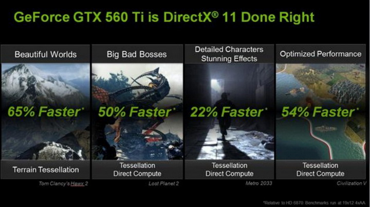 4 Gigabyte Nvidia GTX 560 Ti SUPEROVERCLOCK The New Generation of Nvidia