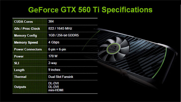 5 NVIDIA GeForce GTX 560 Ti 1GB GDDR5 Debut Review