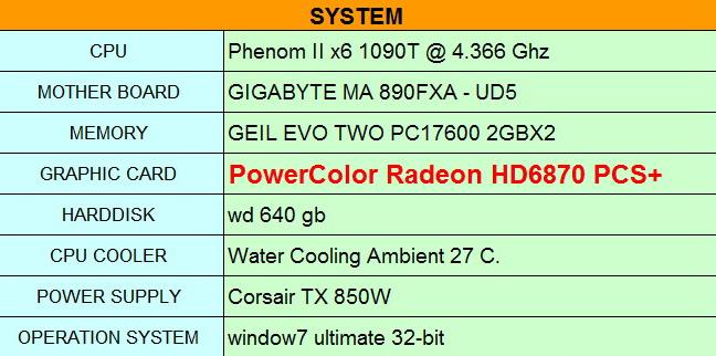 spec com pwc hd6870 pcs PowerColor Radeon HD6870 PCS+ 1GB DDR5 Review