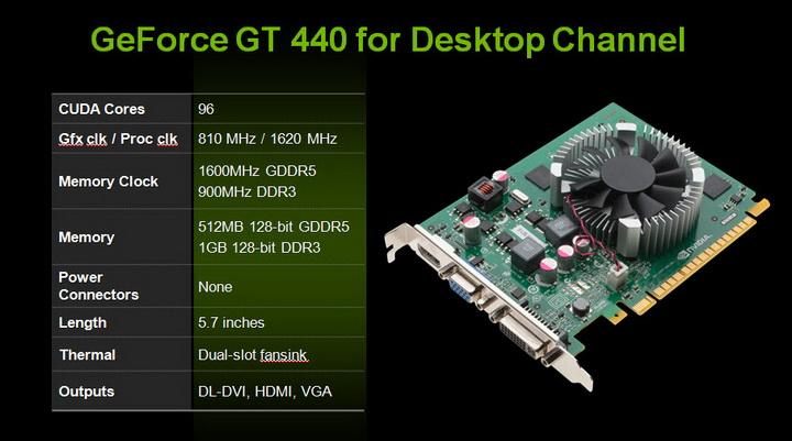 0 resize Palit GeForce GT 440 1024MB GDDR5