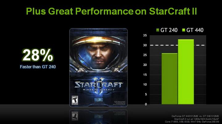 10 resize Palit GeForce GT 440 1024MB GDDR5
