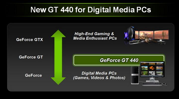 2 resize Palit GeForce GT 440 1024MB GDDR5
