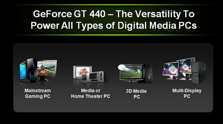 3 resize Palit GeForce GT 440 1024MB GDDR5