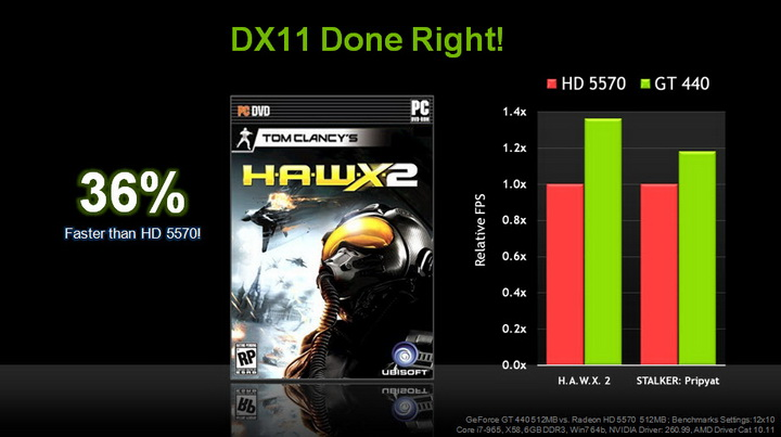 9 resize Palit GeForce GT 440 1024MB GDDR5