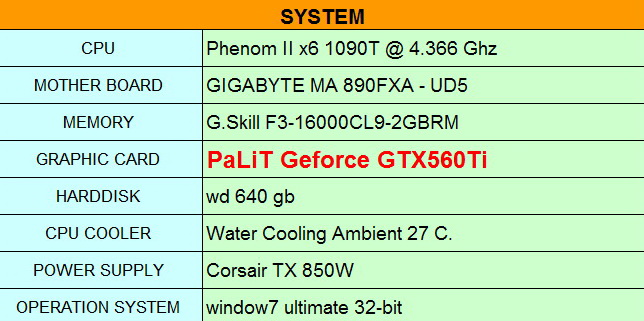 spec com palitgtx560ti PaLiT GeForce GTX 560 Ti Sonic 1024MB GDDR5