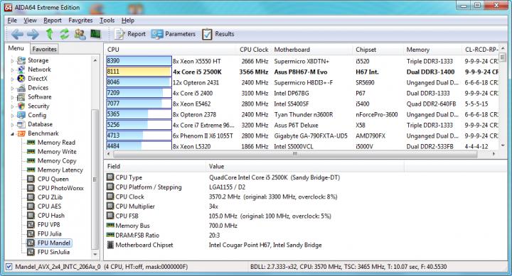 105x34 aida64 fpumandel 720x389 Asus P8H67 M EVO : Review