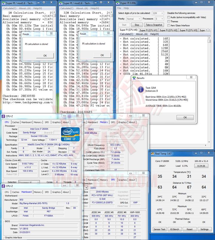 hpi 1 MSI BIG BANG P67 MARSHAL Motherboard Review
