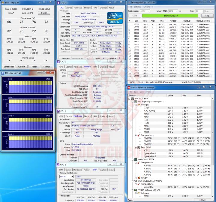 linx 1 720x673 MSI BIG BANG P67 MARSHAL Motherboard Review
