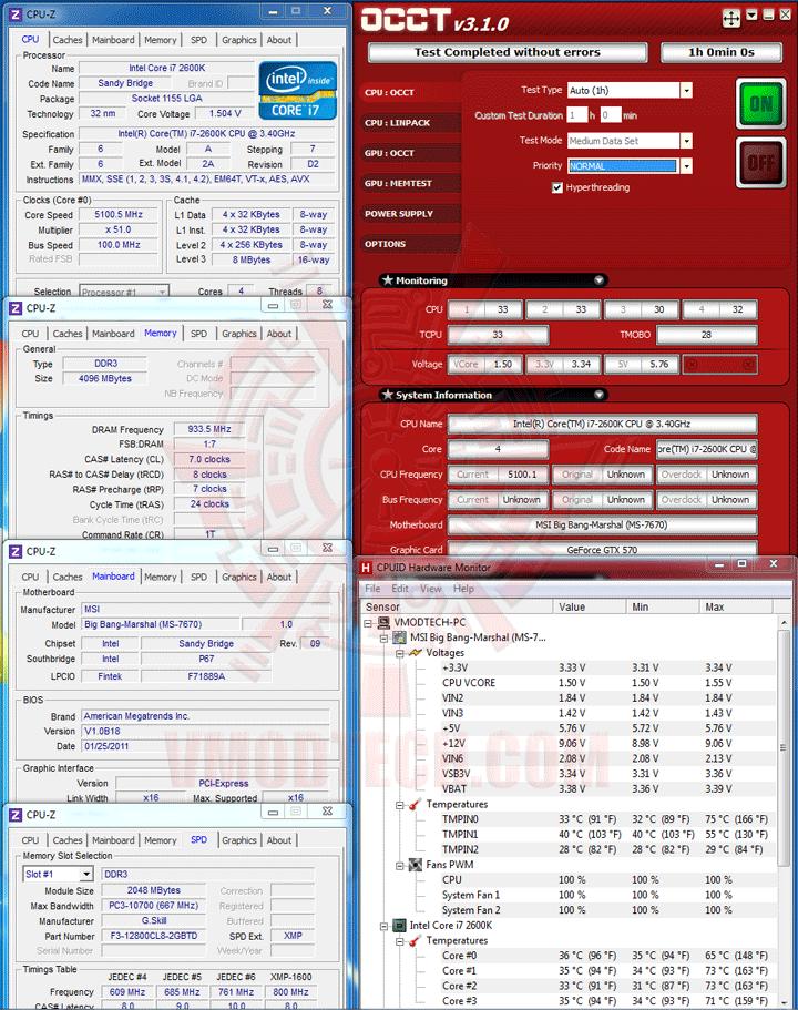 occt MSI BIG BANG P67 MARSHAL Motherboard Review
