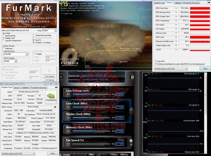732 9501 PaLiT GeForce GTX 570 Sonic 1280MB GDDR5