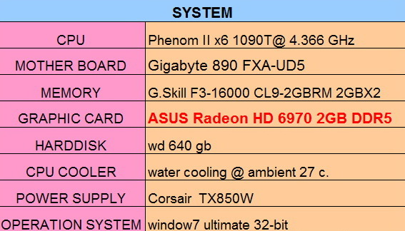 spec u ASUS Radeon HD6970 2GB DDR5 Review