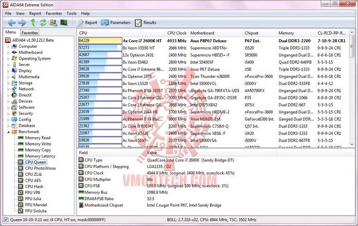 aida cpu queen resize ASUS P8P67 DELUXE Motherboard