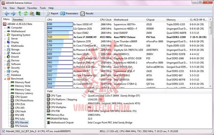 aida mandel resize ASUS P8P67 DELUXE Motherboard