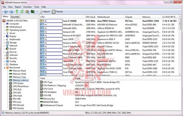 aida mem latency resize ASUS P8P67 DELUXE Motherboard