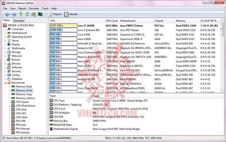 aida mem write resize ASUS P8P67 DELUXE Motherboard