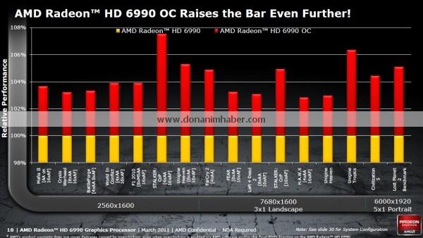 amdradeonhd6990 offdetails 16a dh fx57 รายละเอียดสเป็คที่หลุดออกมาทั้งหมดของ Radeon HD 6990 กราฟิกการ์ดที่น่าจะแรงที่สุดในโลกรุ่นล่าสุด