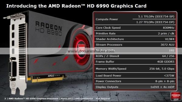 amdradeonhd6990 offdetails 2a dh fx57 รายละเอียดสเป็คที่หลุดออกมาทั้งหมดของ Radeon HD 6990 กราฟิกการ์ดที่น่าจะแรงที่สุดในโลกรุ่นล่าสุด