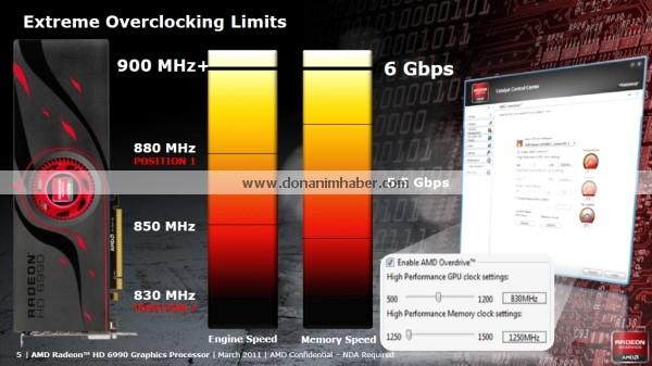 amdradeonhd6990 offdetails 5a dh fx571 รายละเอียดสเป็คที่หลุดออกมาทั้งหมดของ Radeon HD 6990 กราฟิกการ์ดที่น่าจะแรงที่สุดในโลกรุ่นล่าสุด