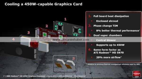amdradeonhd6990 offdetails 7a dh fx57 รายละเอียดสเป็คที่หลุดออกมาทั้งหมดของ Radeon HD 6990 กราฟิกการ์ดที่น่าจะแรงที่สุดในโลกรุ่นล่าสุด